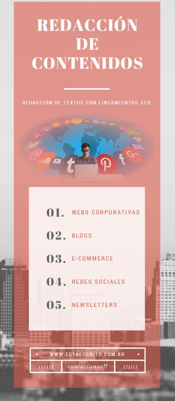 Infografía redacción de contenidos digitales